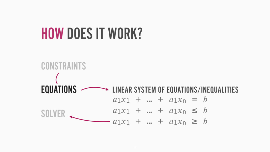 CONSTRAINTS EQUATIONS SOLVER LINEAR SYSTEM OF E...