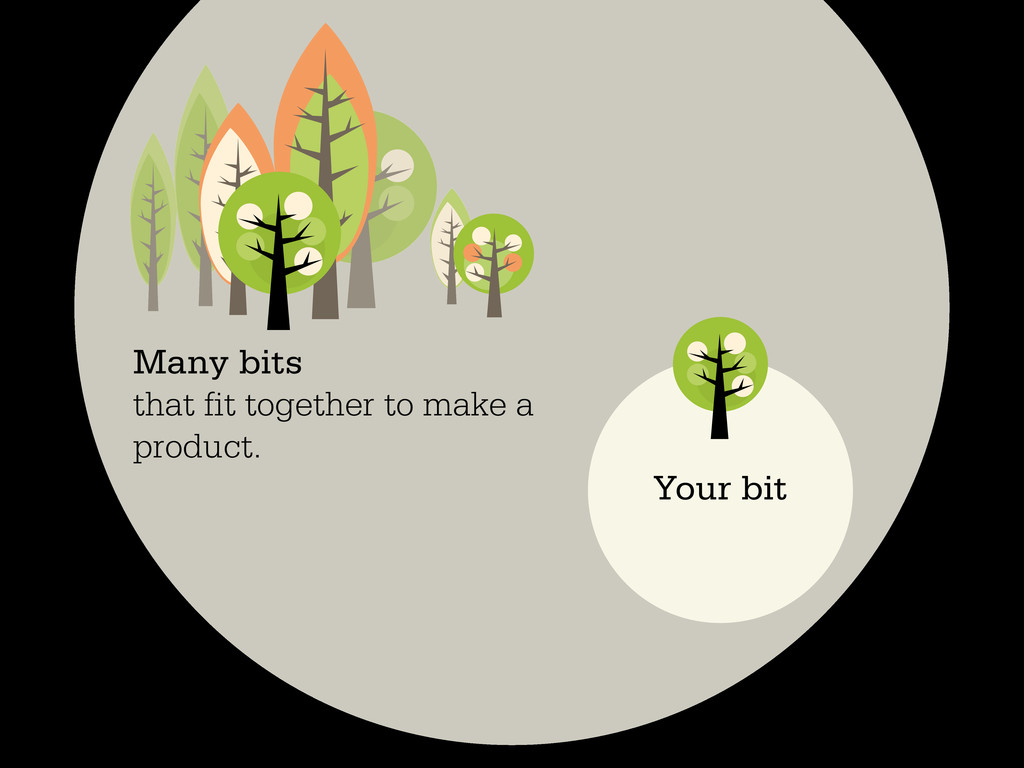 Many bits that fit together to make a product. ...