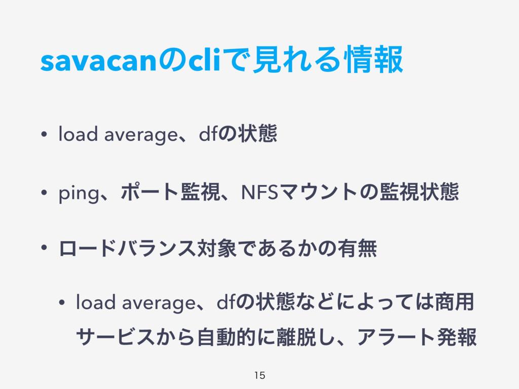 savacanͷcliͰݟΕΔใ • load averageɺdfͷঢ়ଶ • pingɺϙ...