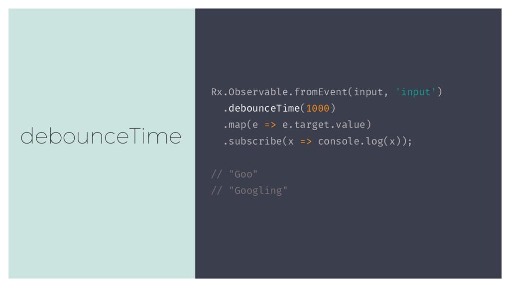 Rx.Observable.fromEvent(input, 'input') .deboun...