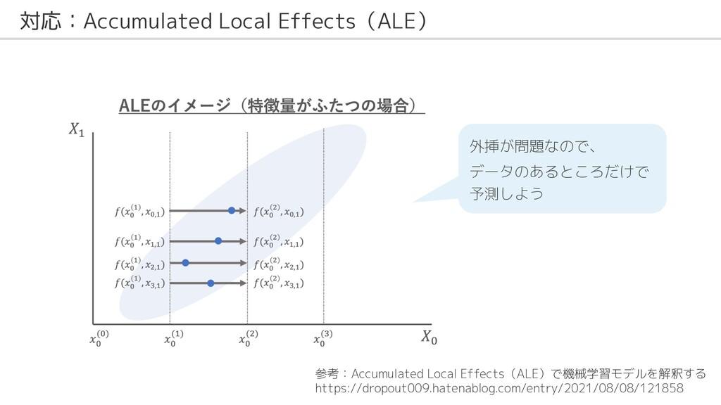 対応:Accumulated Local Effects(ALE) 外挿が問題なので、 データ...