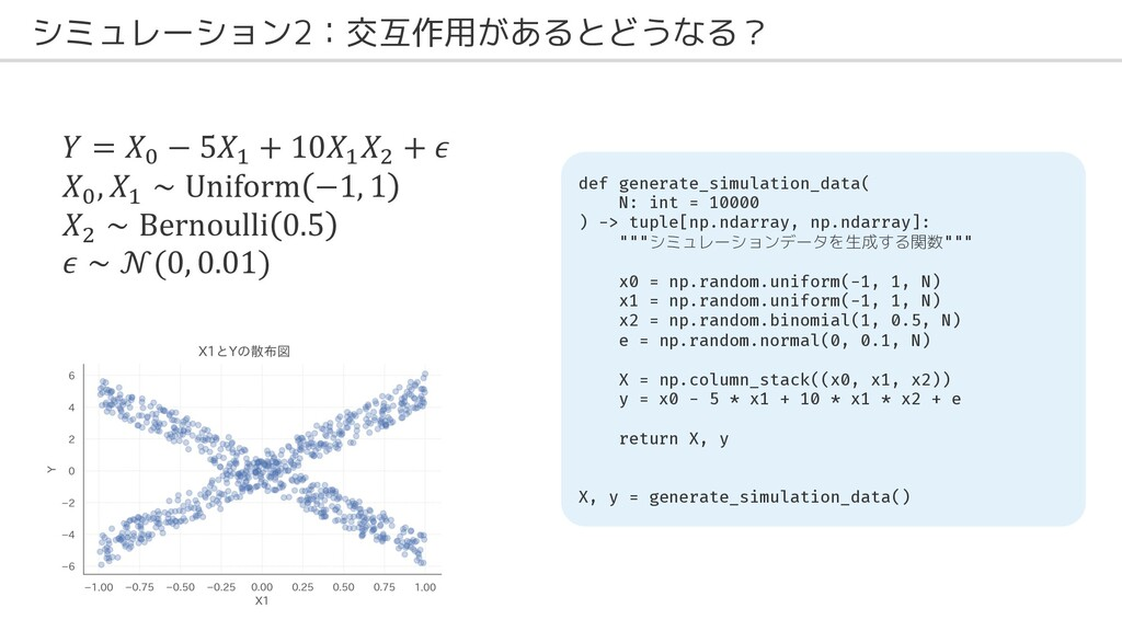 シミュレーション2:交互作用があるとどうなる? 𝑌 = 𝑋( − 5𝑋$ + 10𝑋$ 𝑋) ...