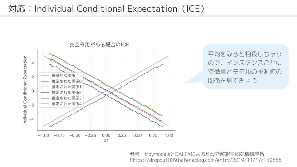 対応:Individual Conditional Expectation(ICE) 平均を取...