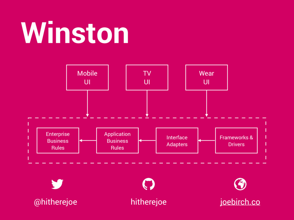 Winston Enterprise Business Rules Application B...