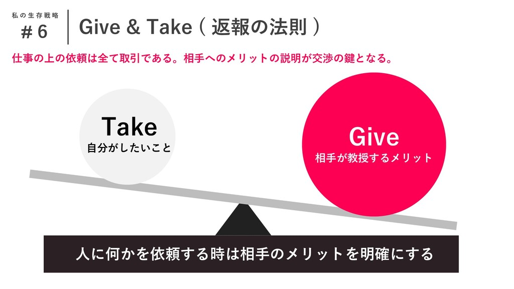 人に何かを依頼する時は相手のメリットを明確にする Give & Take ( 返報の法則 ) ...