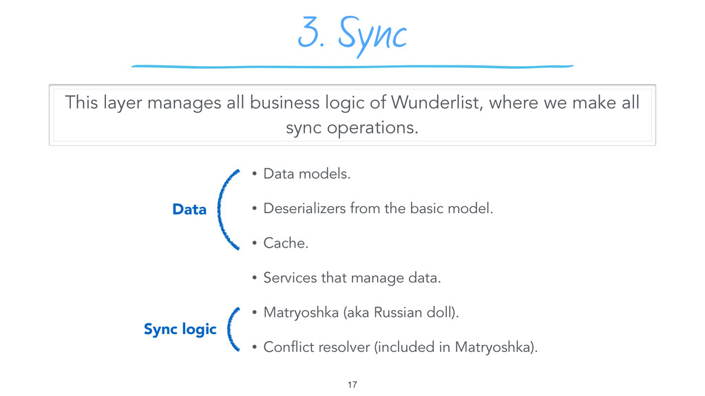 3. Sync • Data models. • Deserializers from the...