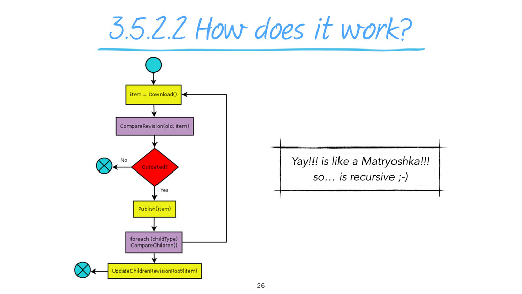 3.5.2.2 How does it work? Yay!!! is like a Matr...