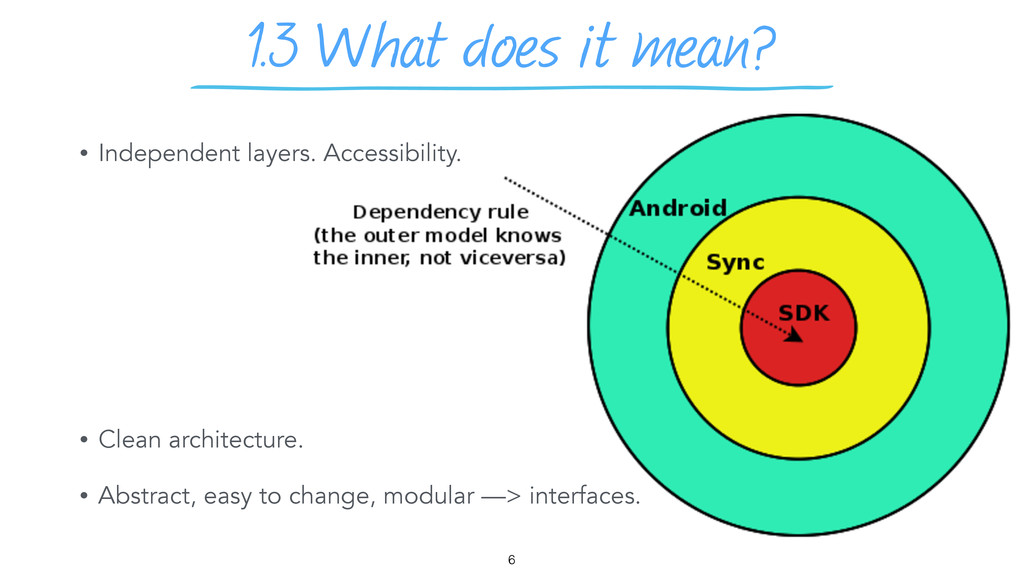 1.3 What does it mean? 6 • Independent layers. ...