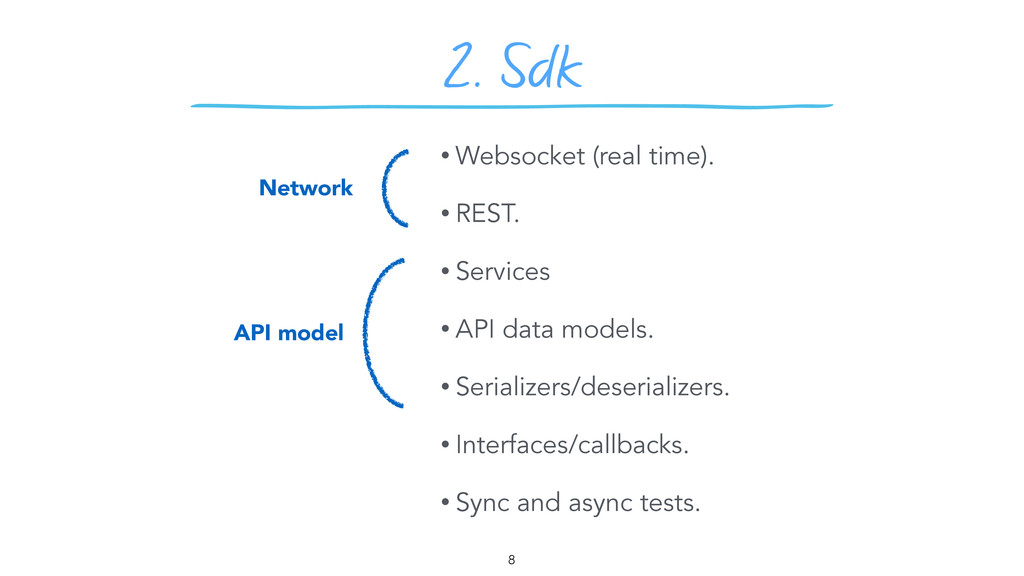 2. Sdk • Websocket (real time). • REST. • Servi...