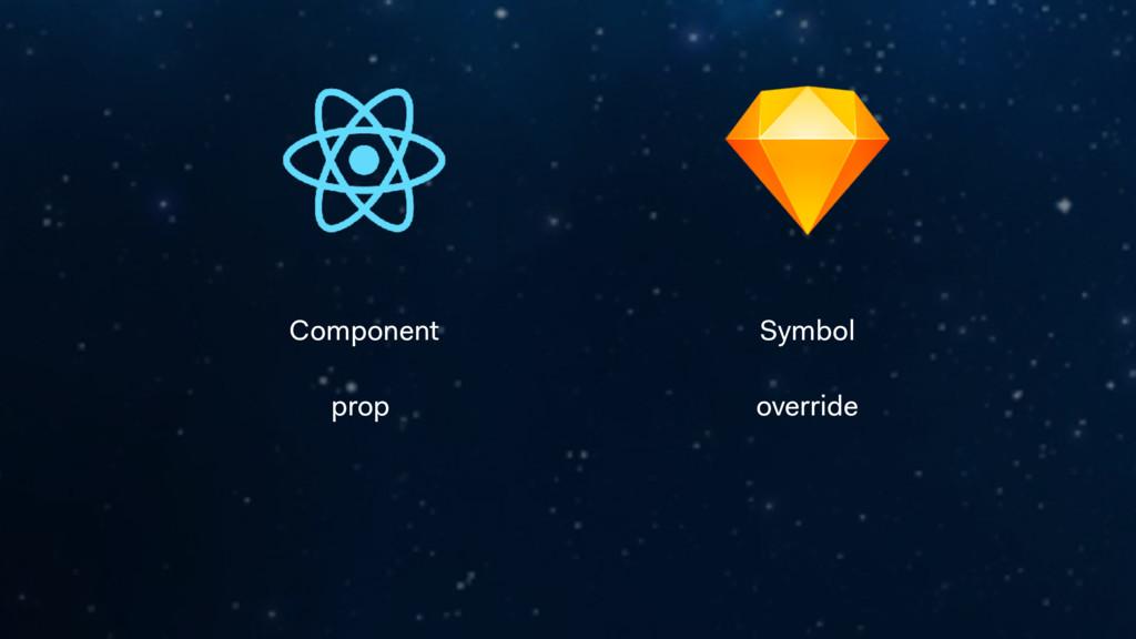 Component Symbol prop override