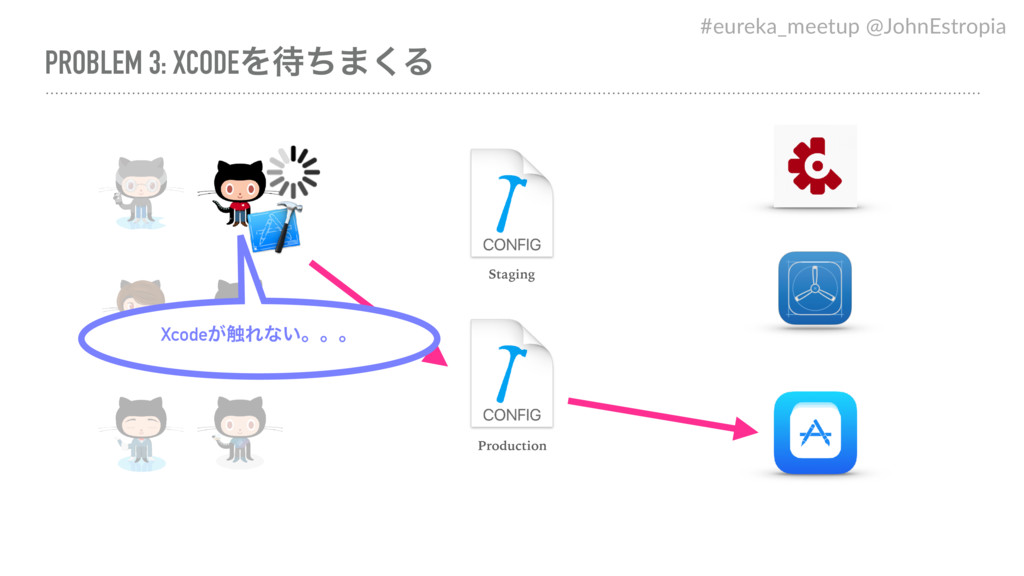 PROBLEM 3: XCODEΛͪ·͘Δ Staging Production Xcode...