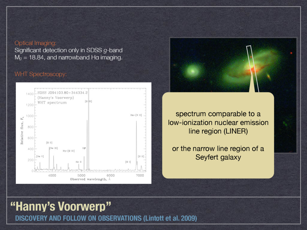 DISCOVERY AND FOLLOW ON OBSERVATIONS (Lintott e...