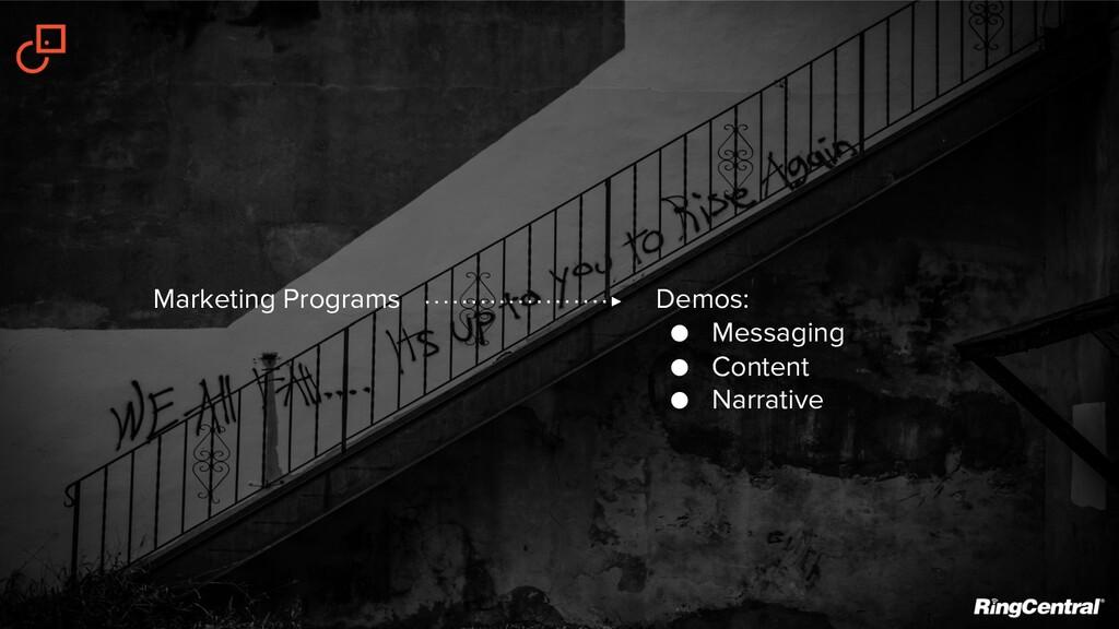 Marketing Programs Demos: ● Messaging ● Content...