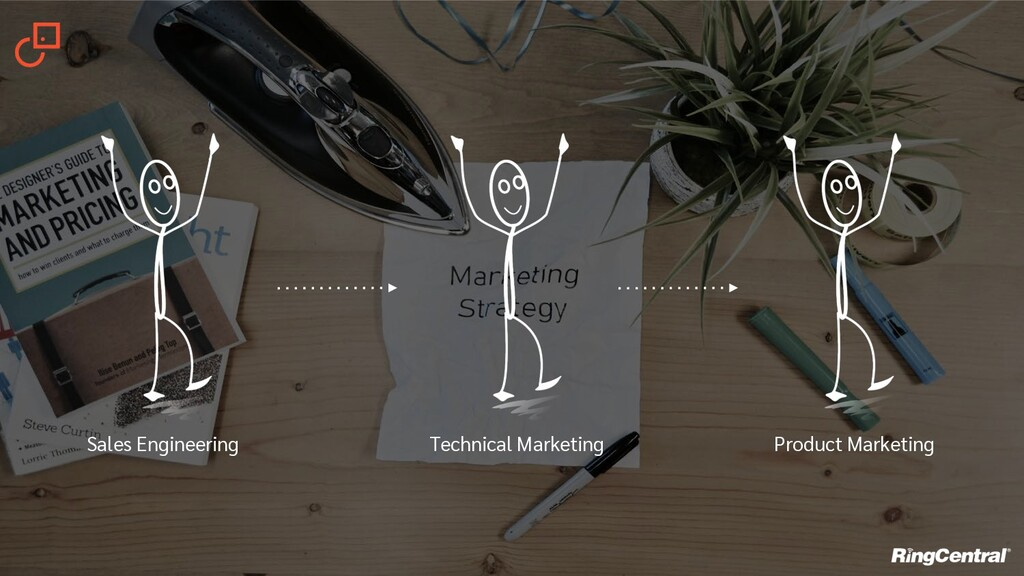 Sales Engineering Technical Marketing Product M...