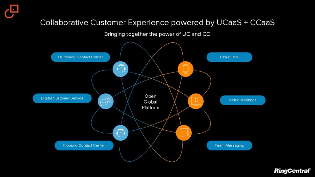 Bringing together the power of UC and CC Collab...