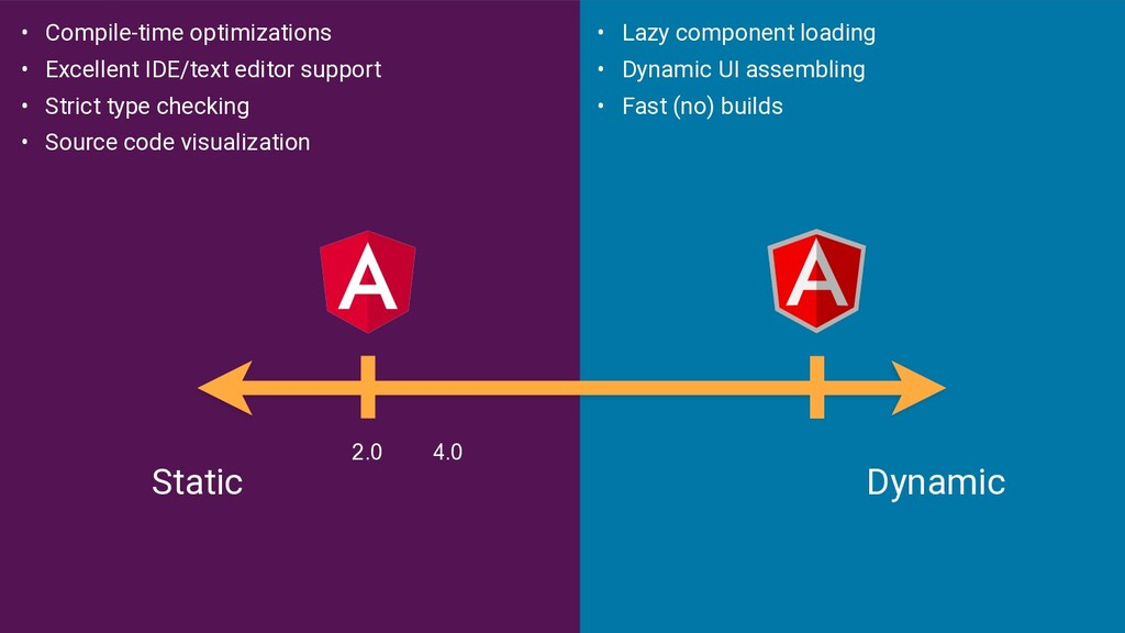 • Compile-time optimizations • Excellent IDE/te...