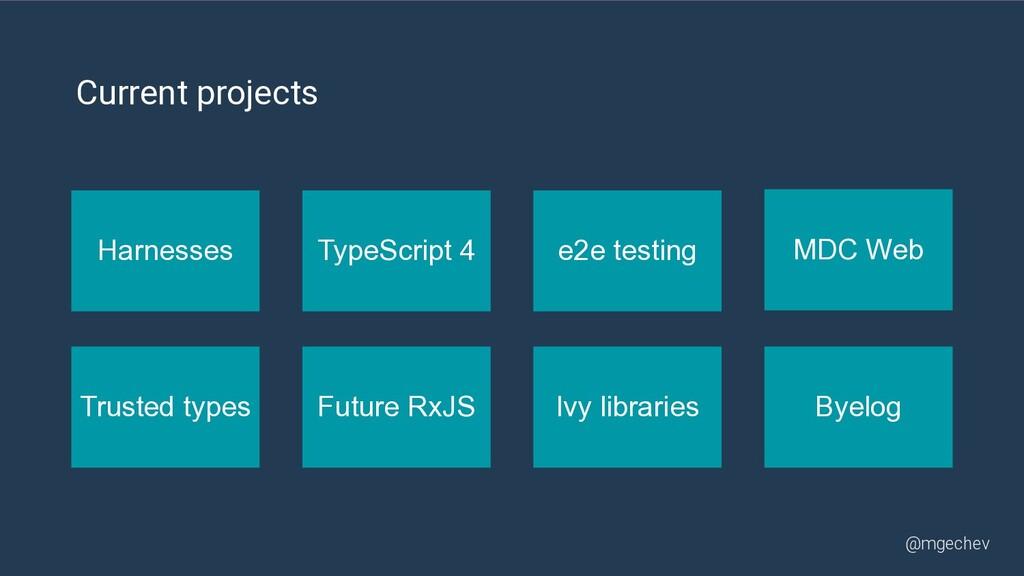 @mgechev Byelog TypeScript 4 e2e testing Ivy li...