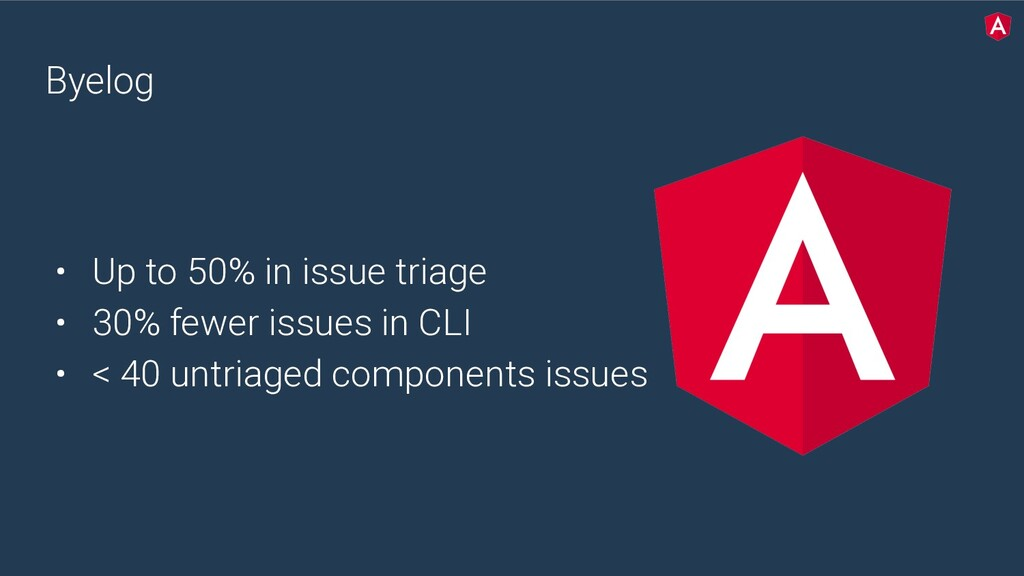 Byelog • Up to 50% in issue triage • 30% fewer ...