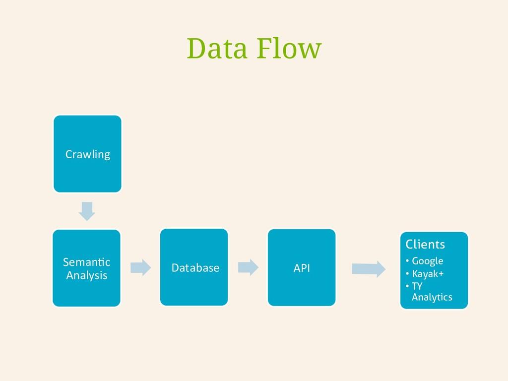 Data Flow Crawling  Seman-c  Analysis ...