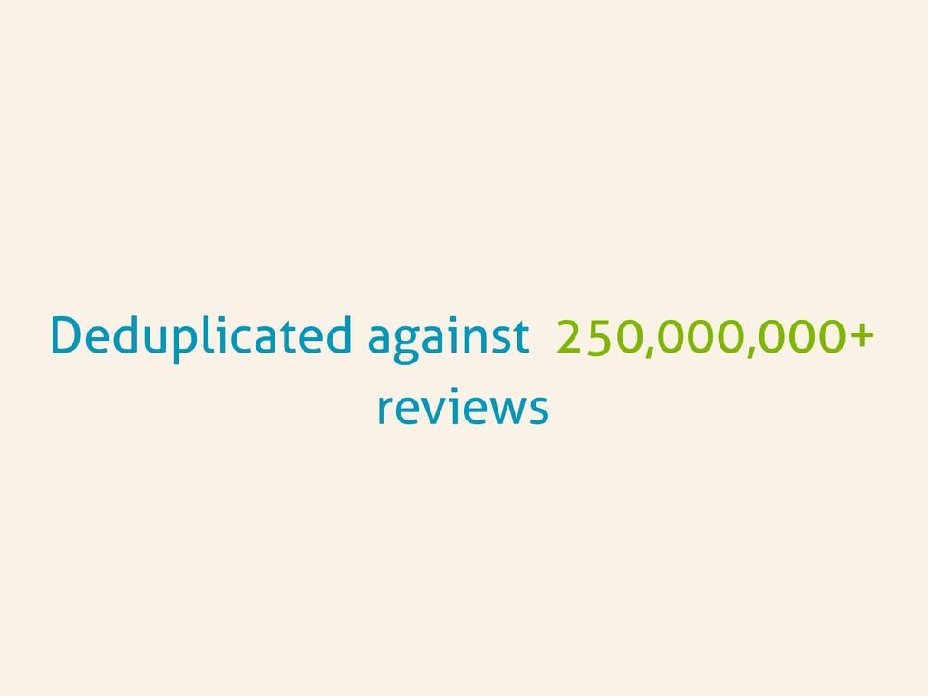Deduplicated against 250,000,000+ reviews