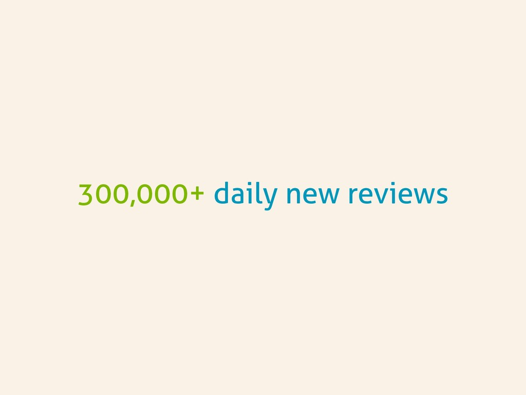 300,000+ daily new reviews