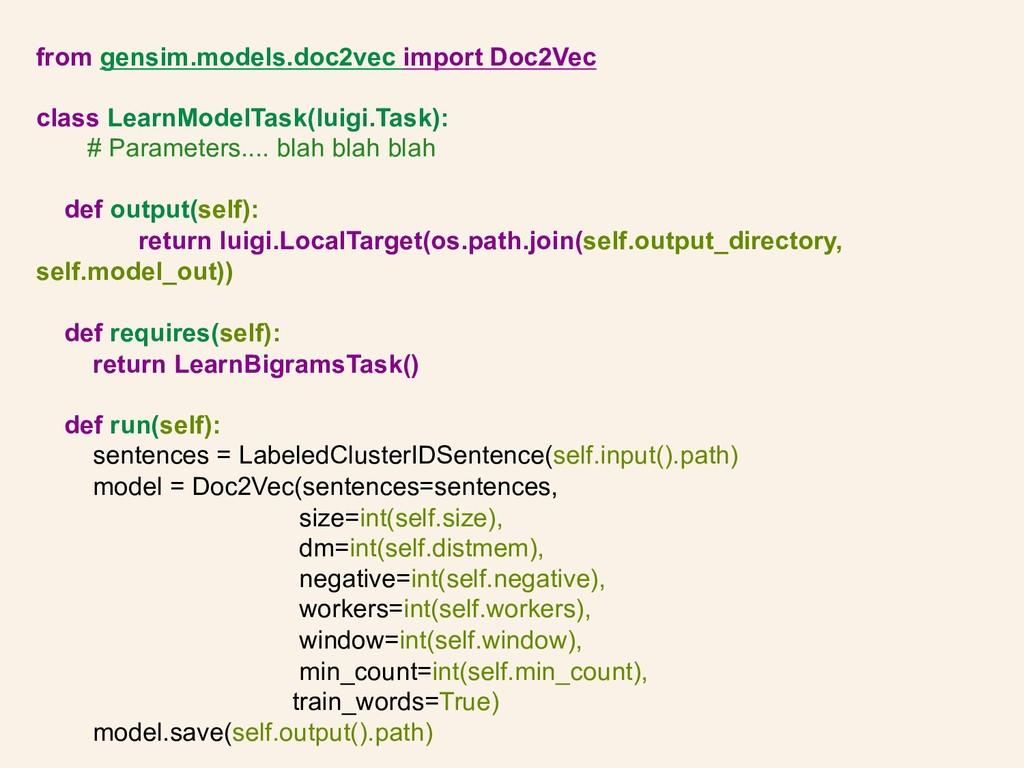 from gensim.models.doc2vec import Doc2Vec class...