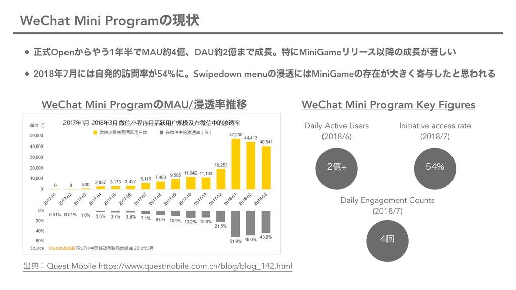 WeChat Mini Programͷݱঢ় • ਖ਼ࣜOpen͔Β͏1ͰMAU4ԯɺD...