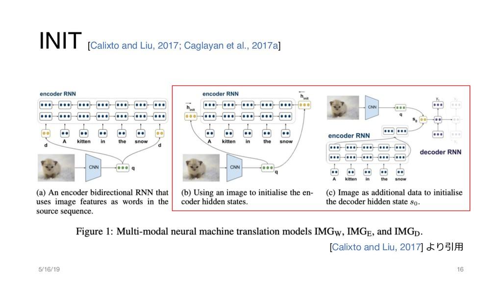 INIT [Calixto and Liu, 2017; Caglayan et al., 2...