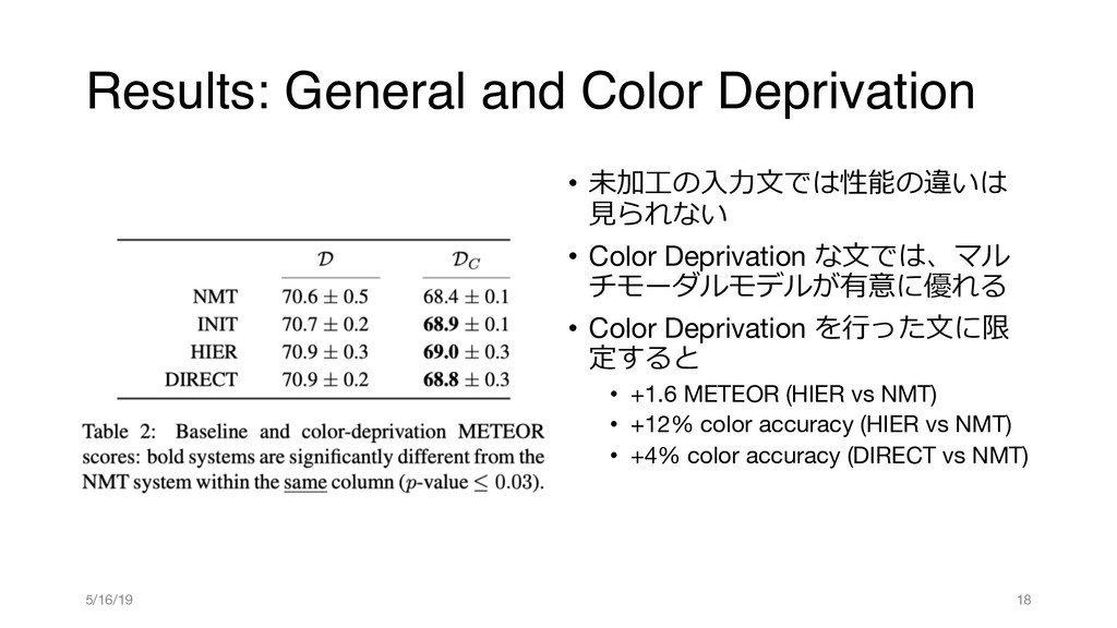 Results: General and Color Deprivation • ' ...