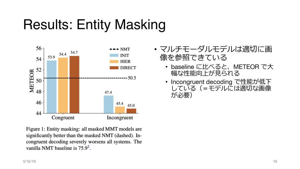 Results: Entity Masking • +$% ,'-...