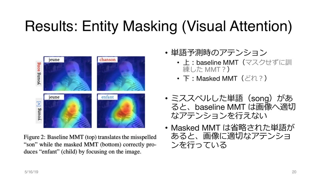 Results: Entity Masking (Visual Attention) • 20...
