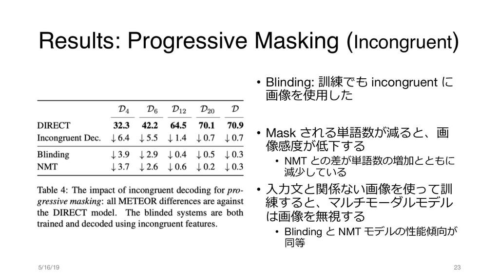 Results: Progressive Masking (Incongruent) • Bl...