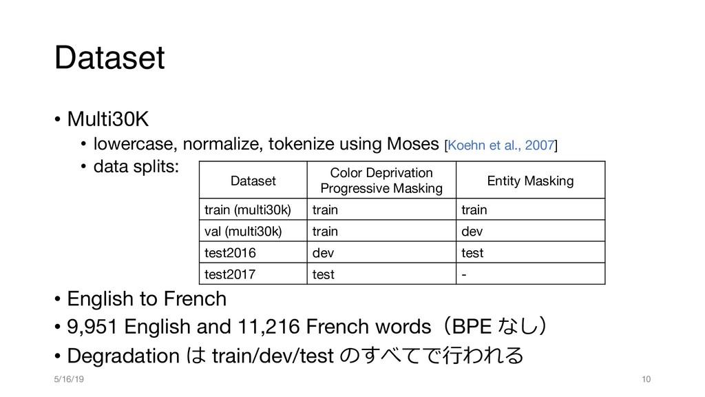 Dataset • Multi30K • lowercase, normalize, toke...