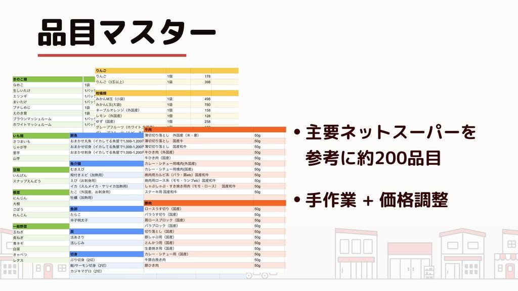 品目マスター •主要ネットスーパーを 参考に約200品目 •手作業 + 価格調整