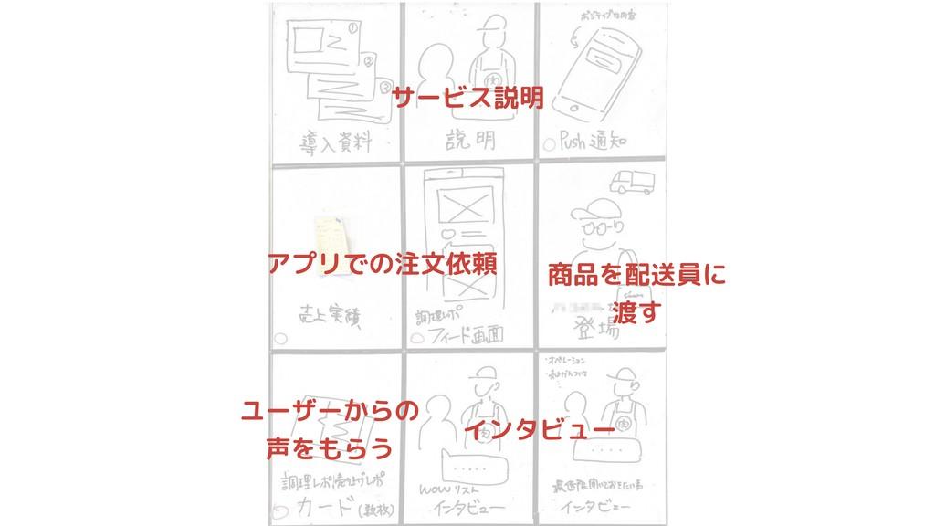 サービス説明 アプリでの注文依頼 商品を配送員に 渡す インタビュー ユーザーからの 声をもらう