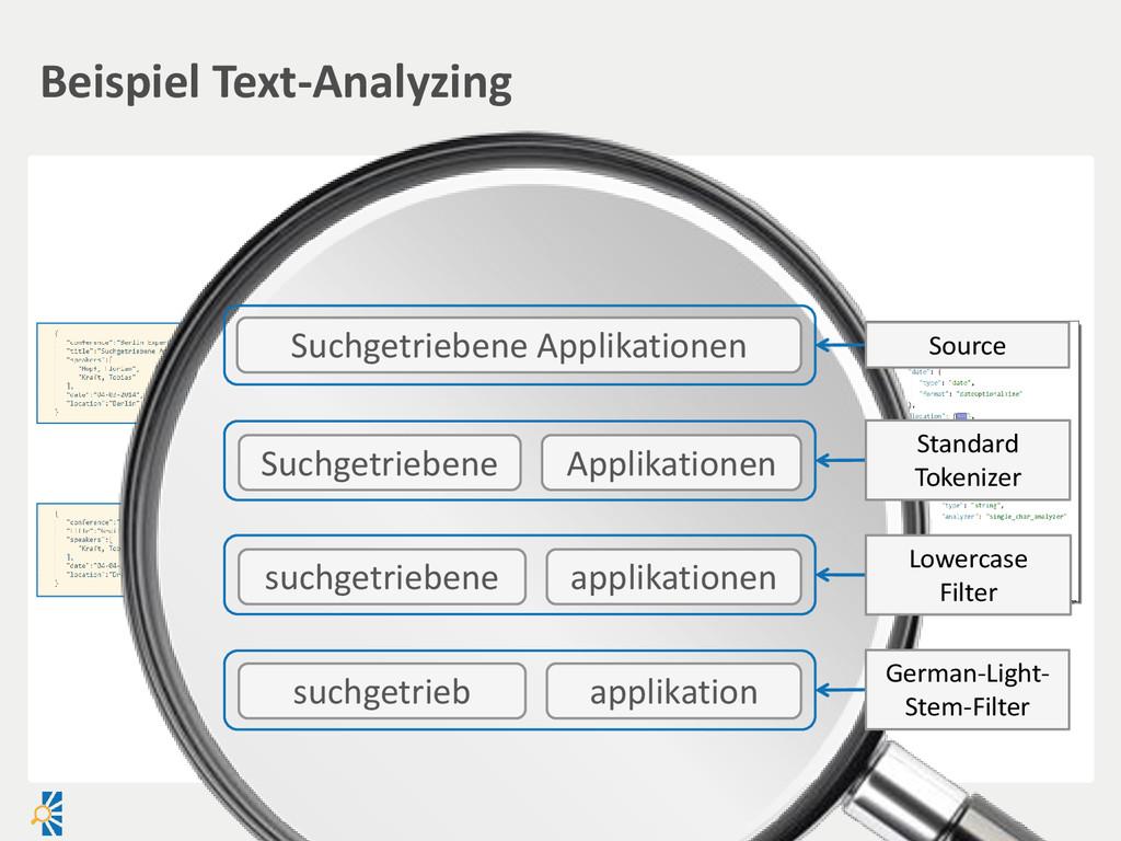 Beispiel Text-Analyzing Suchgetriebene Suchgetr...