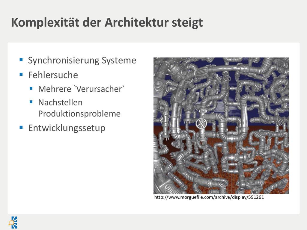  Synchronisierung Systeme  Fehlersuche  Mehr...