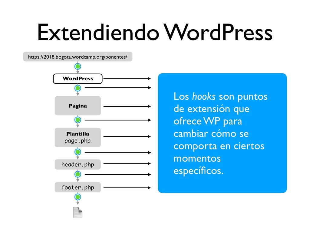Extendiendo WordPress https://2018.bogota.wordc...