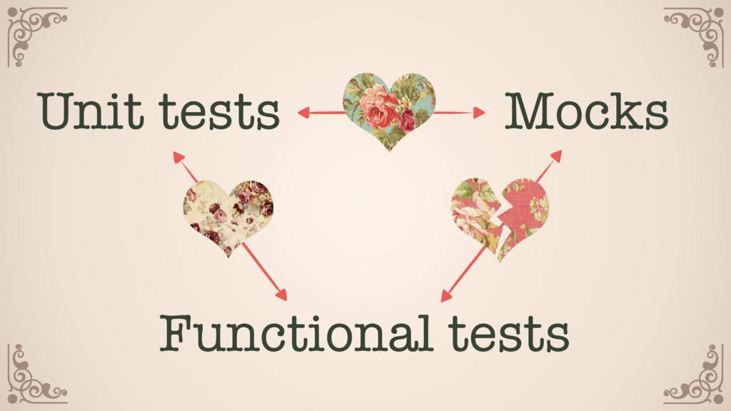 Unit tests Functional tests Mocks