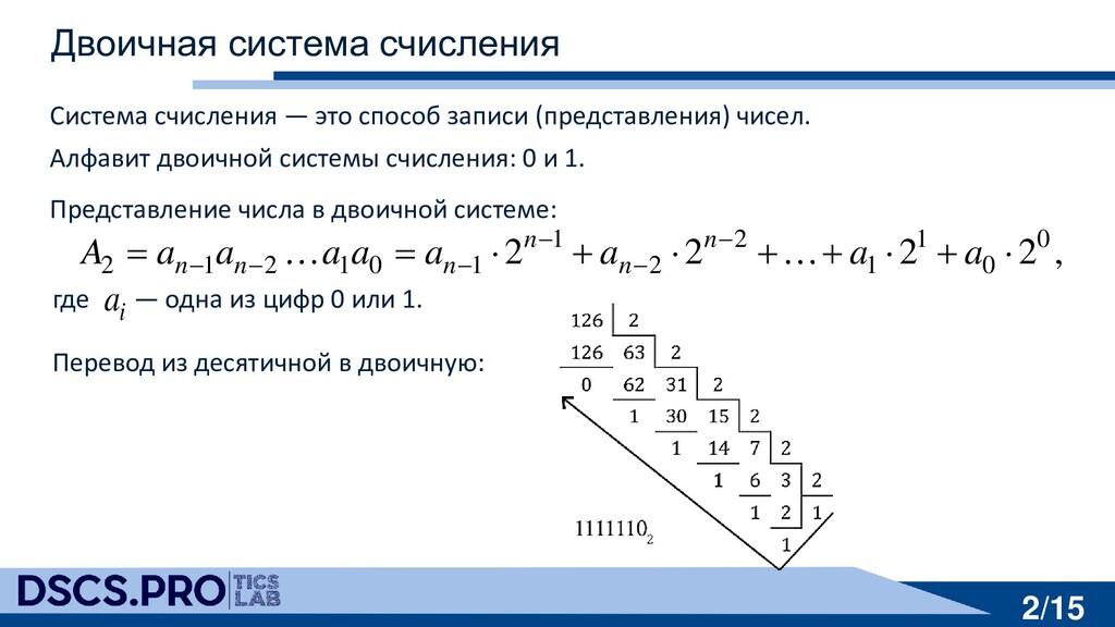 2/15 Двоичная система счисления 1 2 1 0 2 1 2 1...