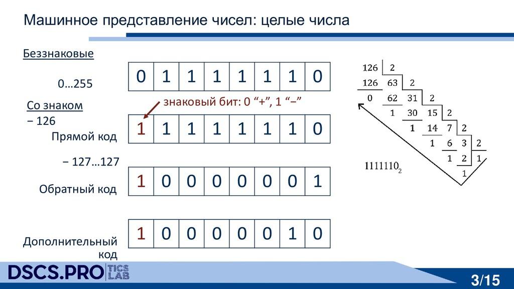 3/15 Машинное представление чисел: целые числа ...