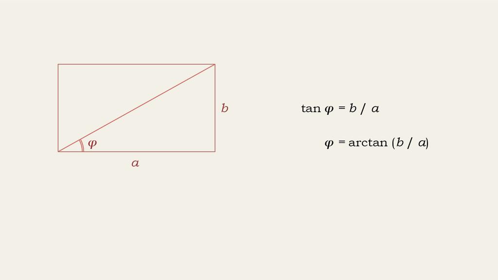 tan φ = b / a a b φ = arctan (b / a) φ