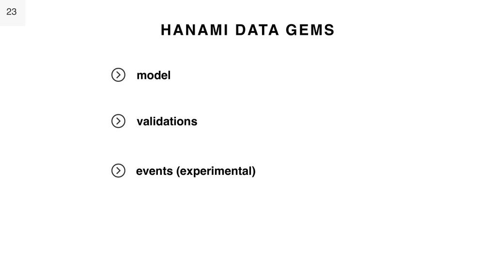 23 HANAMI DATA GEMS model validations events (e...