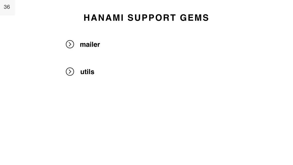 36 HANAMI SUPPORT GEMS mailer utils