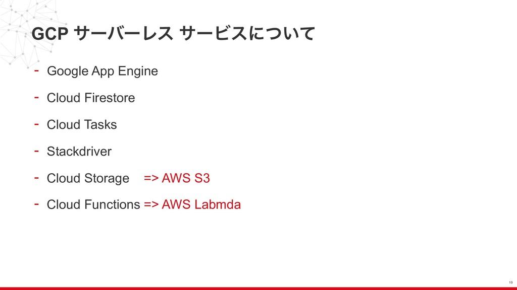 GCP αʔόʔϨε αʔϏεʹ͍ͭͯ - Google App Engine - Cloud...