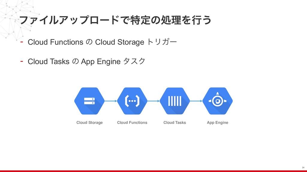 ϑΝΠϧΞοϓϩʔυͰಛఆͷॲཧΛߦ͏ - Cloud Functions ͷ Cloud S...