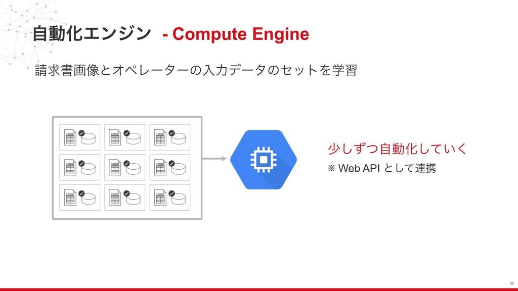 ࣗಈԽΤϯδϯ - Compute Engine 35 ٻॻը૾ͱΦϖϨʔλʔͷೖྗσʔλͷ...