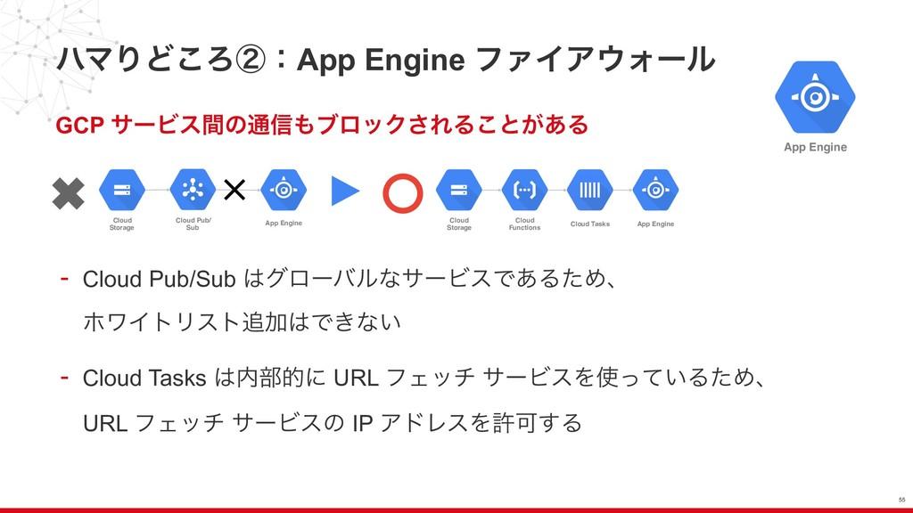 ϋϚΓͲ͜ΖᶄɿApp Engine ϑΝΠΞΥʔϧ GCP αʔϏεؒͷ௨৴ϒϩοΫ͞Ε...
