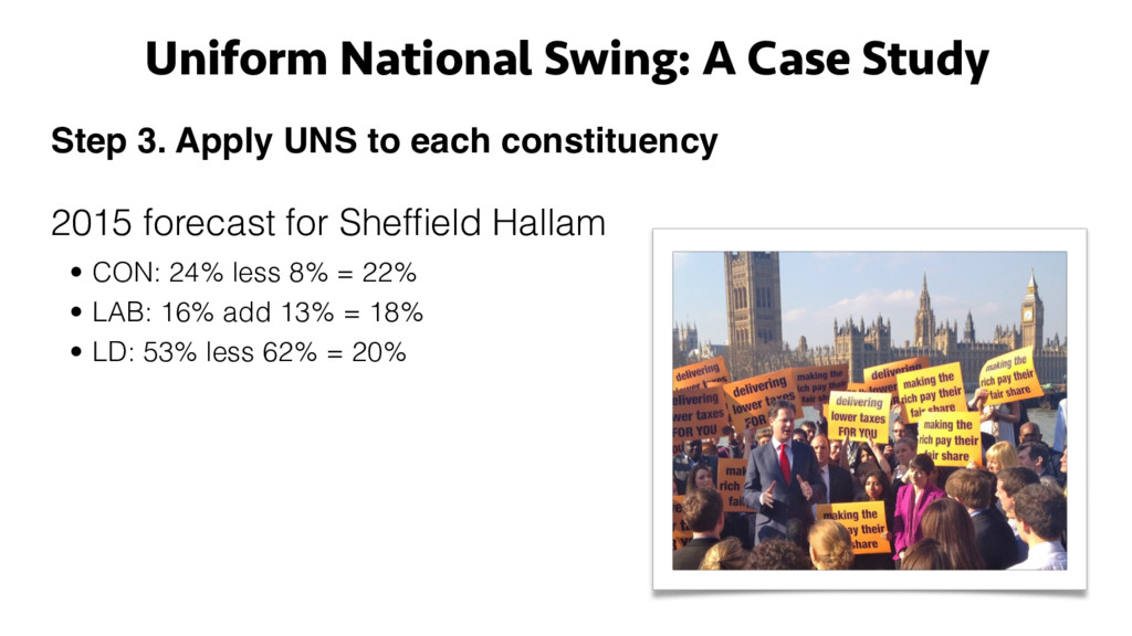 Step 3. Apply UNS to each constituency 2015 for...