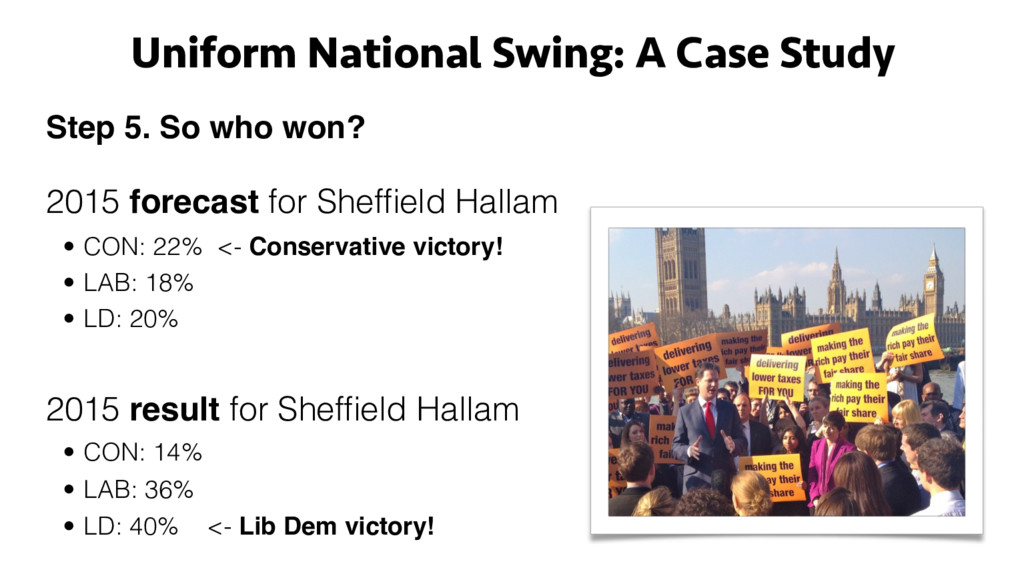 Step 5. So who won? 2015 forecast for Sheffield ...